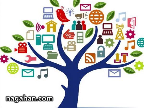 نگاهی به ۲۷ اردیبهشت روز ارتباطات و روابط عمومی + پیامک تبریک
