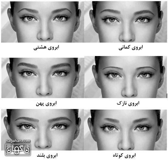 تاثیر مدل ابرو به چهره