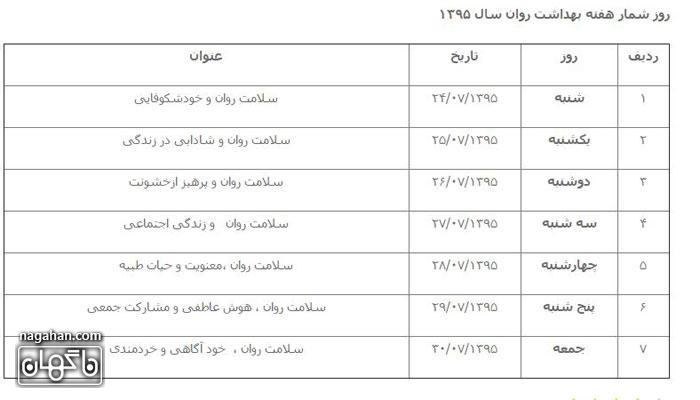 روزشمار هفته بهداشت روانی 1395