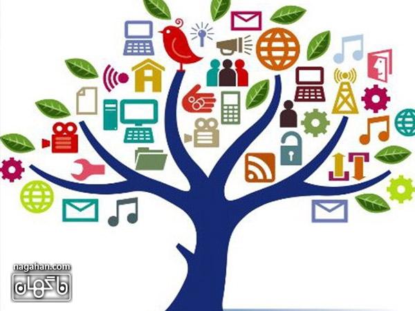 روز ارتباطات و روابط عمومی