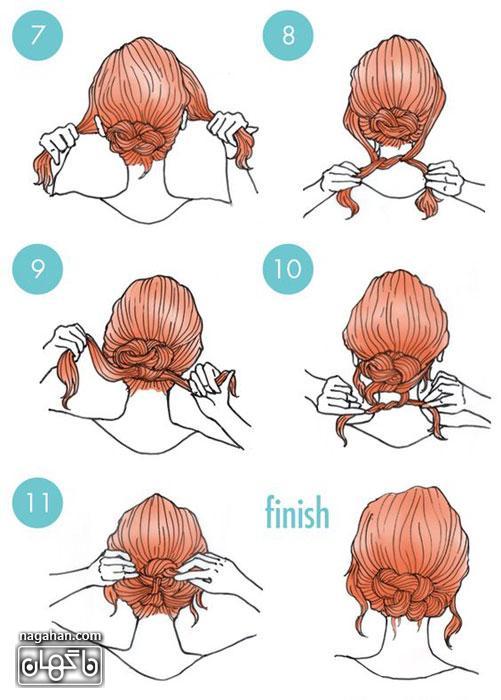 آموزش گام به گام گيس ، شنيون و آرایش مو با تصویر برای بانوان و کودکان| آموزش مرحله ای بافت مو به روش